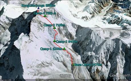 Схема на класическия маршрут от юг